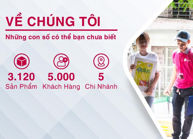 hệ thống phân phối sỉ văn phòng phẩm An Lộc Việt