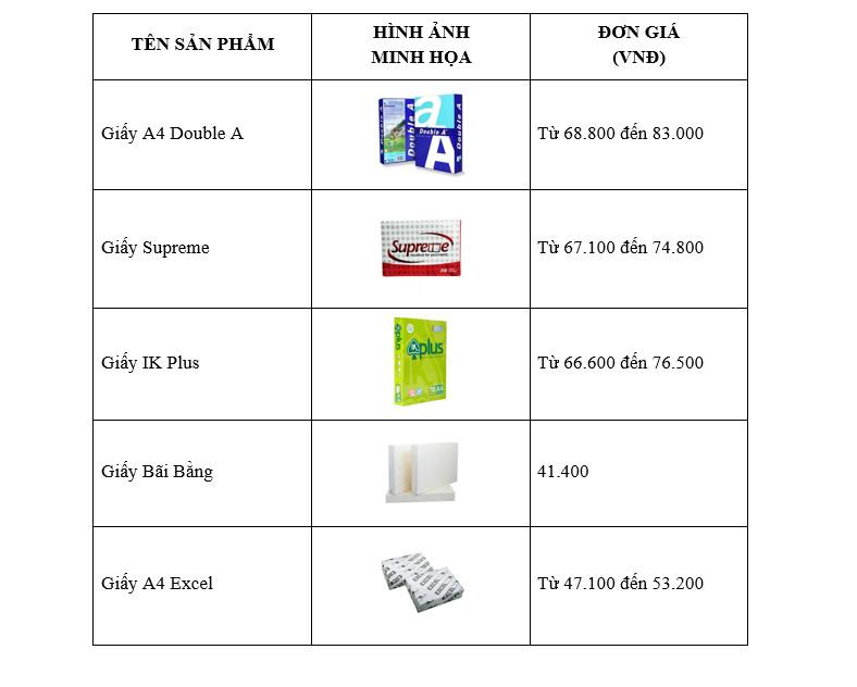 bảng giá báo giá các loại giấy A4 An Lộc Việt cung cấp