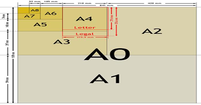 Kích cỡ các loại giấy A
